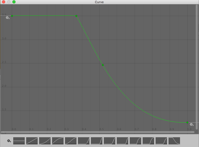 AnimationCurve used when the Power Bar is reversing (decreasing).