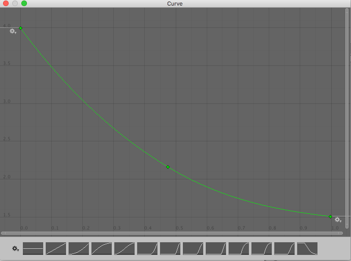 AnimationCurve used when the Power Bar is moving forward (increasing).